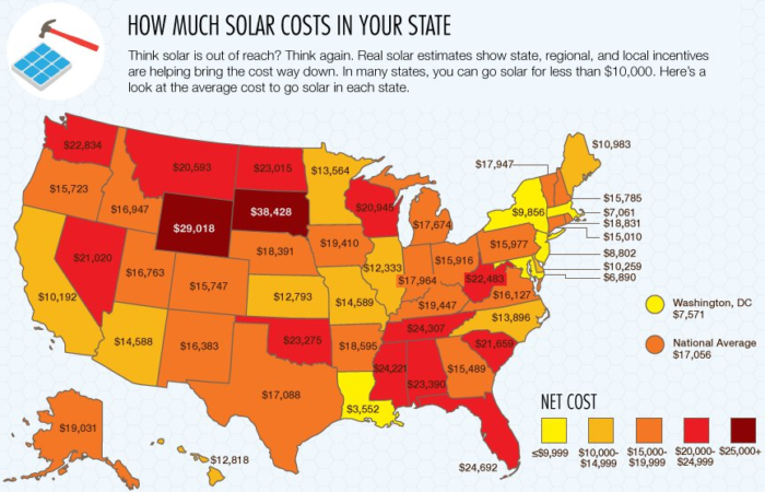 A map of comparative prices for each state in the U.S.