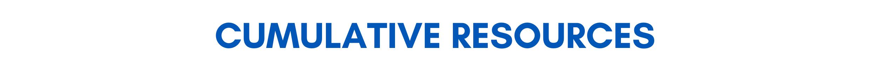 cumulative resources banner
